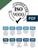 Imagenes ISO9000