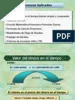 Finanzas Básicas Diapositivas