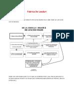 FabricaDeLeaduri.pdf