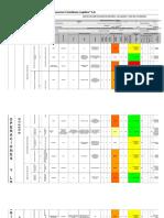 Matriz de Identificación de Peligros, Valoración y Control de Riesgos