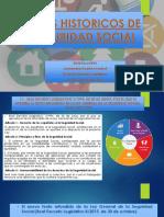Hitos Historicos de Seguridad Social