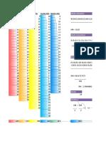 Tabla Estadística Total de Años (1) (1)