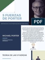 Ejemplo de Fuerzas de Porter