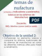 2.1 Caracterización de Las Operaciones