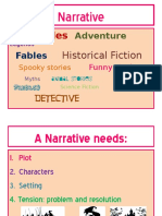Narrative Writing PPT Basic 2019