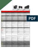 Price List AIO DT Lenovo Per February 2019