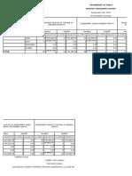 BASCO-Region II_2019-1_Monthly Asessment Report