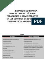 DOCUMENTACIÓN EN CAM  y USAER 2017.ppt