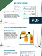REPERTORIO DE INSTRUCCIONES.s.pptx