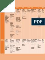 collaborative tool comparison