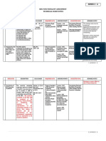 BDC FUNCTIONALITY ASSESSMENT FORM