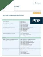 Course Map FMA F2