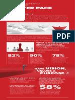 Leadership%20&%20Management%20Starter%20Pack.pdf