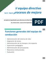 El Equipo Directivo en los procesos de mejora
