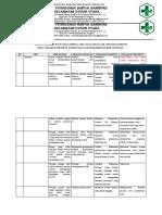 3.1.6.3b ANALISIS MASALAH MUTU DAN TINDAKAN KOREKTIF + PREVENTIF Farmasi