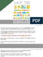 Supply Chain Information Technology.pptx