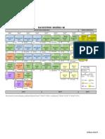 Malla Bioquimica Plan 4110 0