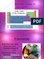 periodic table to use 15-16.ppt