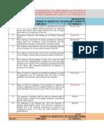 Labour Law Compliance Checklist