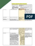 resumen de marco normativo de alimentos fortificados.docx