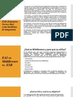 UNIDAD I - Cont. - Integración de Aplicaciones