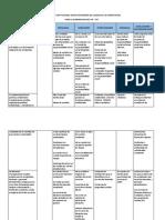 Diagnostico Institucional Según Estandares de Calidad de La Acreditacion-Vah-distribucion