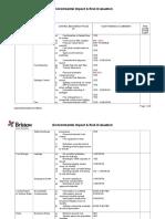 Environmental Impact Audit Sheet