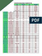 ASTM comparison .pdf