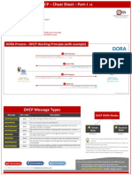 4.11 DHCP Cheat Sheet - Part1