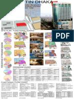 The Westin Dhaka Final Sheet