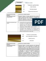 Analisis de Pavimentos Segun Sus Materiales