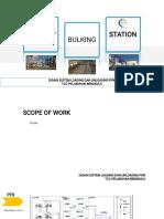 Presentation-bkl-cpo-2-ok-jkt.pdf