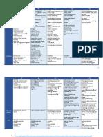 CLIL and Evaluating Materials - 3 - British Council-EAQUALS Core Inventory
