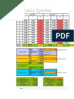 Tabela Rápida de Estudo MSA Exemplo