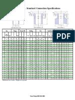 150# Flange Bolt Info.pdf