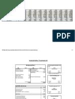 Kennzahlen-im-Mehrjahrvergleich-2002-2011 (1).xlsx
