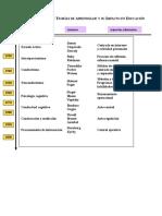 EvoluciónHistóricadeTeoríasdeAprendizajeysuImpactoenEducación