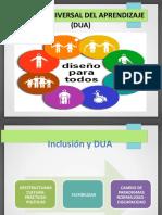 Presentacion Dua Educacion Inclusiva