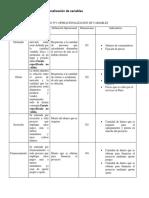 Definición y Operacionalización de Variables