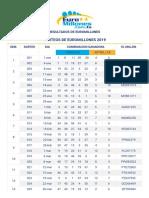resultados-euromillones-2019