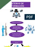 Sistemas de Información [Autoguardado]
