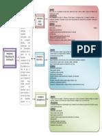 Infografia-los Paradigmas Joice Ramos
