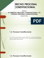 2DA CLASE DERECHO PROCESAL CONSTITUCIONAL-1 (1).pptx