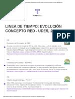 Linea de Tiempo Evolucion Concepto Red Udes 2018