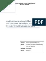 Análisis Comparativo Perfil de Egreso Del Técnico en Enfermería AIEP y El Decreto 90 Del Ministerio de Salud