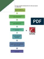 Explique La Forma en Que Se Diseño La Infraestructura de Saturn Para Apoyar Los Principios de La Calidad Total