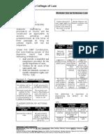 Civil_Procedure.doc