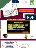 TEMA 5 Abastecimiento de Agua Redes de Distribucion Resumen Para Examen Mafalda AD2018 Noviembre