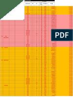 Sample Rebar Quantity Format