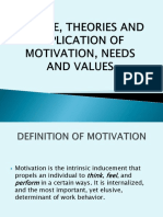 Motivation Nature and Theories